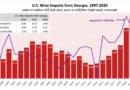 ამერიკის შეერთებულ შტატებში იმპორტირებული ქართული ღვინის ღირებულება 21.4%-ით გაიზარდა და 3.93 მლნ აშშ დოლარს მიაღწია